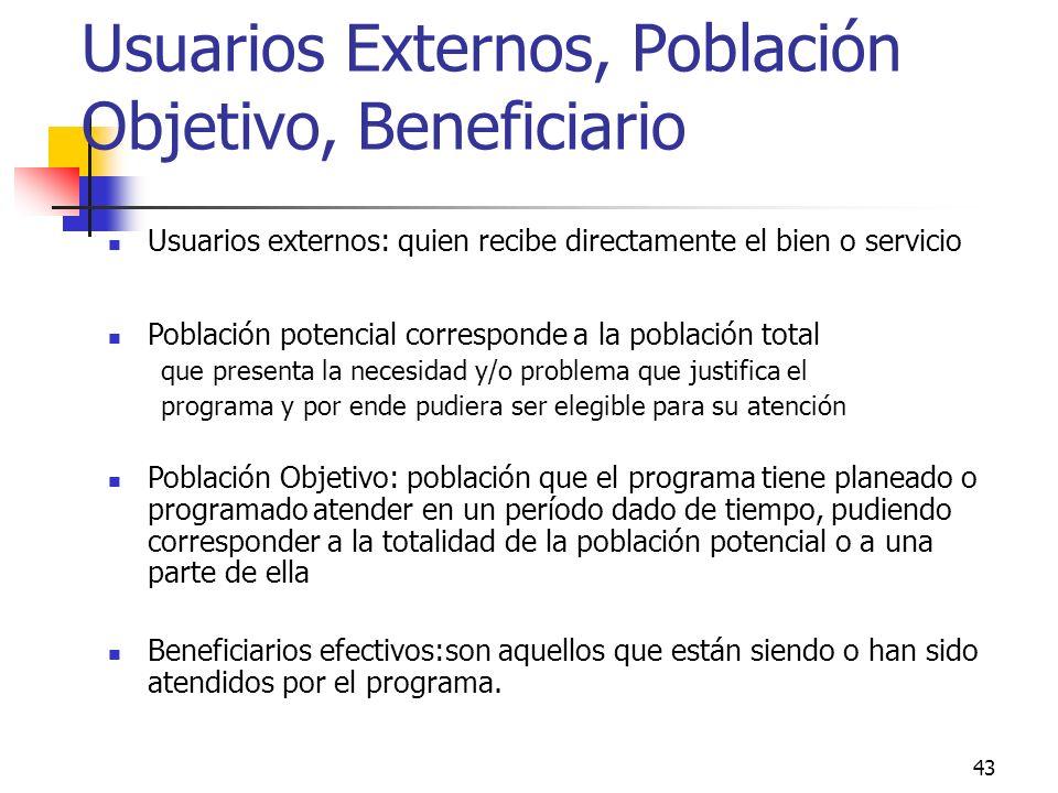 42 Productos Estratégicos SubTel Productos EstratégicosClientes/ Usuarios / Beneficiarios 1. Concesiones, permisos, recepciones de obras, licencias y