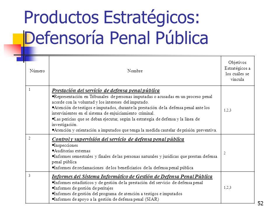 51 Misión Institucional: Defensoría Penal Pública. Chile Proporcionar defensa penal de alta calidad profesional a las personas que carezcan de abogado