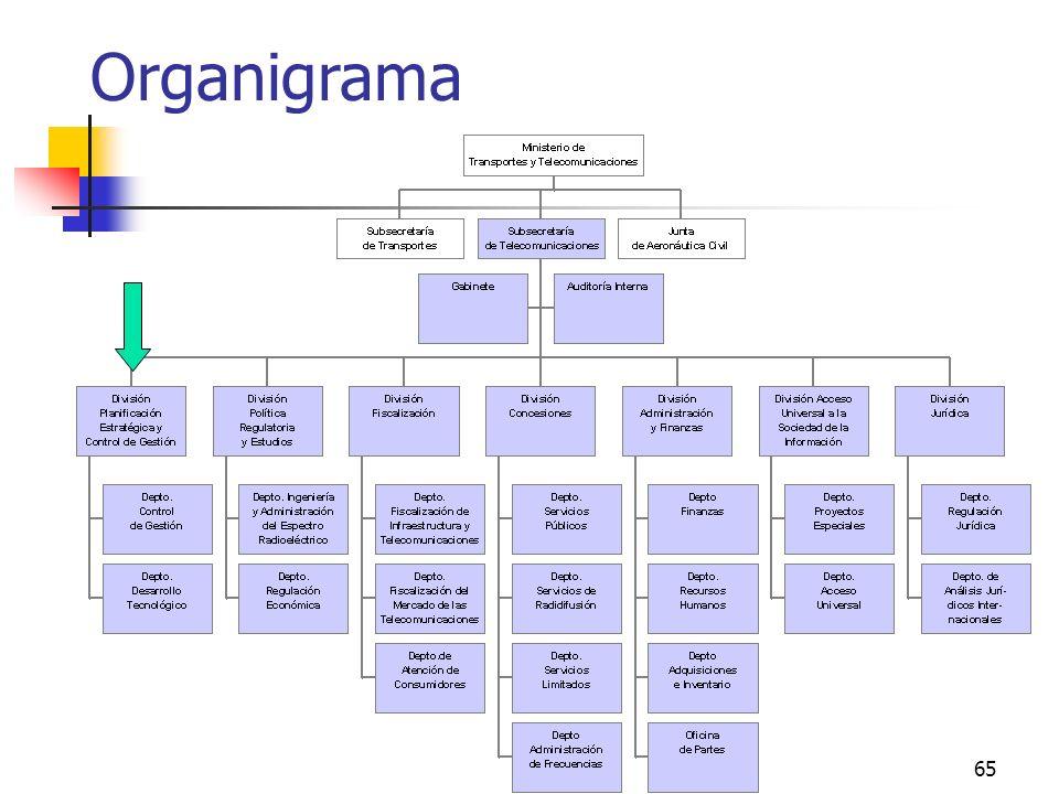 64 Sistema de Control de Gestión SUBTEL y factores y agentes del entorno relevante Proceso de Planificación Estratégica Seguimiento Agenda Programátic