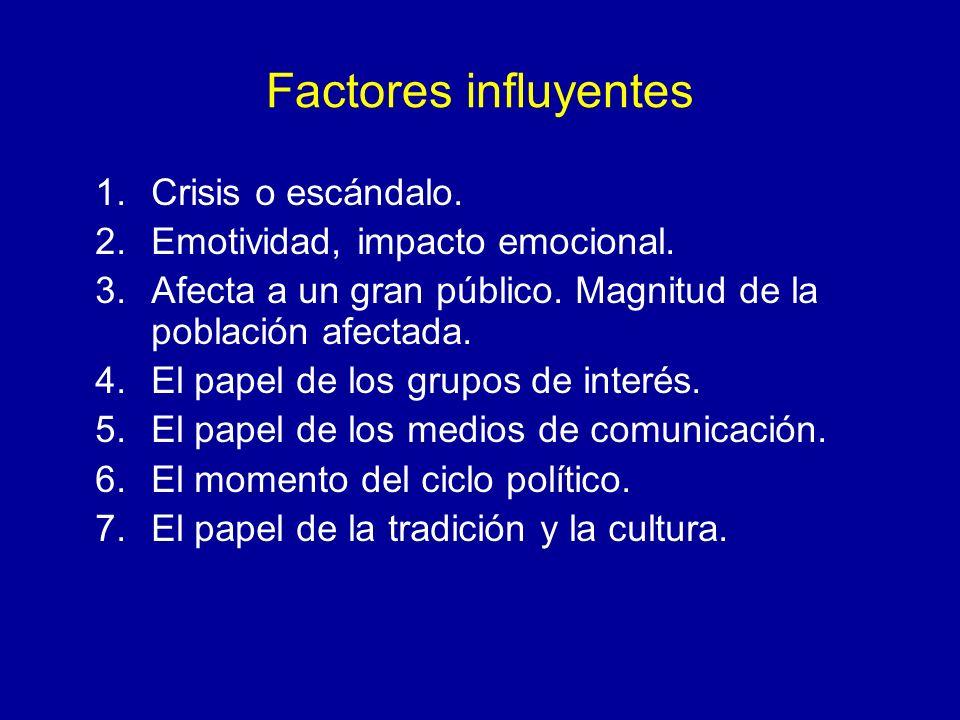 Factores influyentes 1.Crisis o escándalo. 2.Emotividad, impacto emocional. 3.Afecta a un gran público. Magnitud de la población afectada. 4.El papel