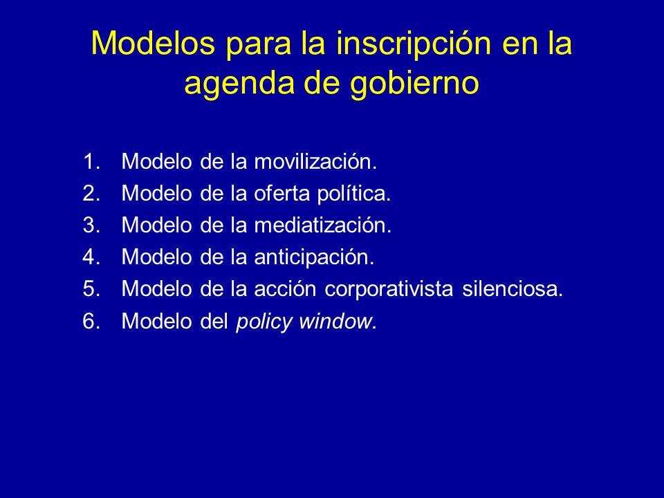 Modelos para la inscripción en la agenda de gobierno 1.Modelo de la movilización. 2.Modelo de la oferta política. 3.Modelo de la mediatización. 4.Mode