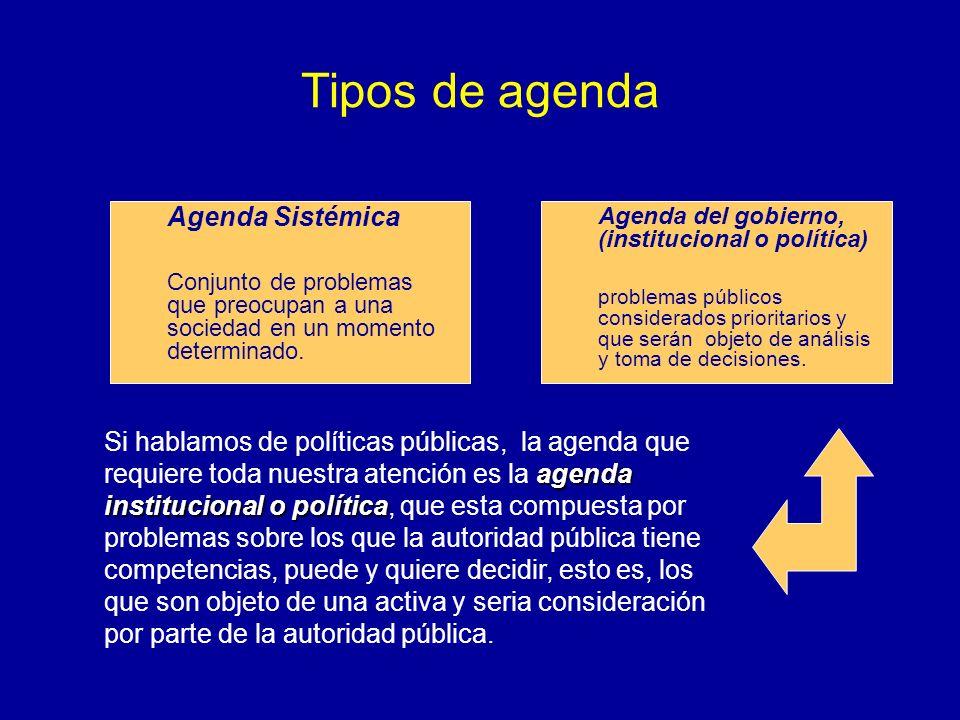 Tipos de agenda Agenda Sistémica Conjunto de problemas que preocupan a una sociedad en un momento determinado. Agenda del gobierno, (institucional o p