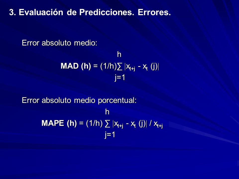 3. Evaluación de Predicciones. Errores.