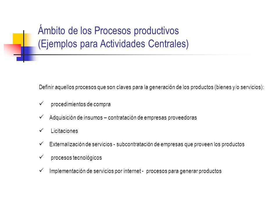 Ámbito de los Procesos productivos (Ejemplos para Actividades Centrales) Definir aquellos procesos que son claves para la generación de los productos