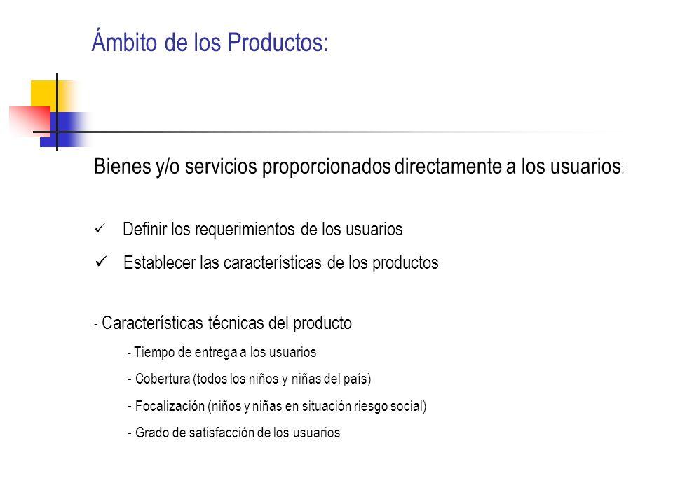 Ámbito de los Productos: Bienes y/o servicios proporcionados directamente a los usuarios : Definir los requerimientos de los usuarios Establecer las c