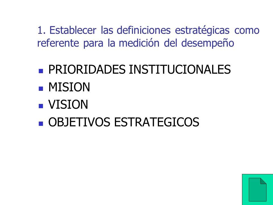 1. Establecer las definiciones estratégicas como referente para la medición del desempeño PRIORIDADES INSTITUCIONALES MISION VISION OBJETIVOS ESTRATEG