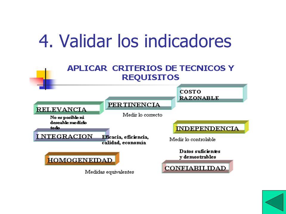 4. Validar los indicadores