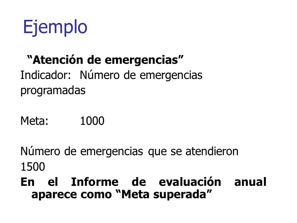 Ejemplo Atención de emergencias Indicador: Número de emergencias programadas Meta: 1000 Número de emergencias que se atendieron 1500 En el Informe de