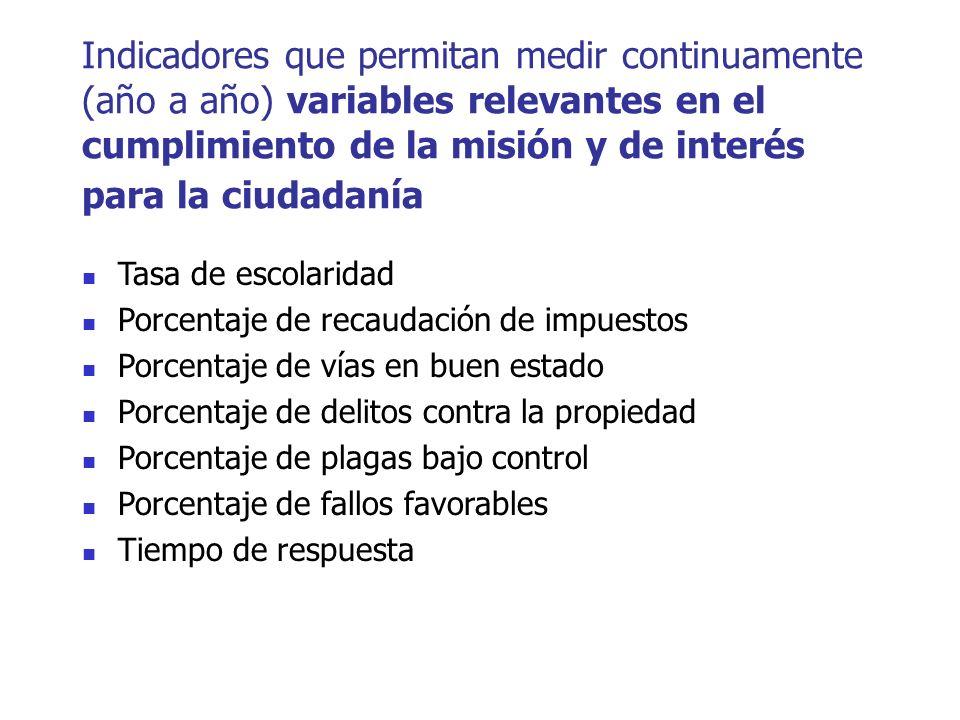 Indicadores que permitan medir continuamente (año a año) variables relevantes en el cumplimiento de la misión y de interés para la ciudadanía Tasa de