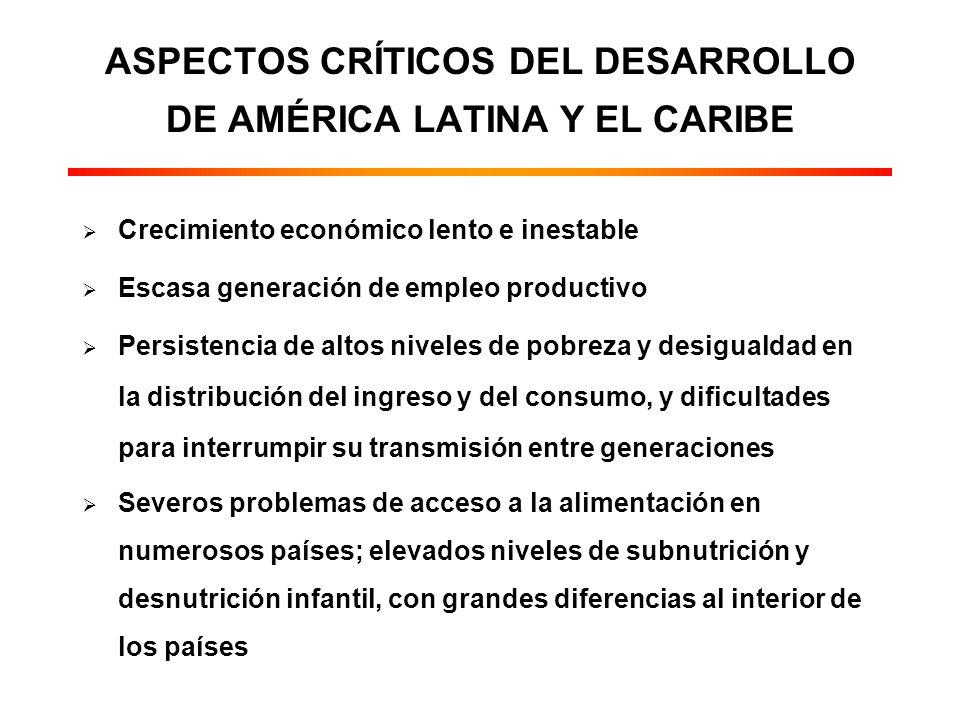 Hay un alto grado de subutilización de los recursos humanos de mayor calificación Inactivos:13% (2,882) Desocupados: 5% (1,052) Profesionales y técnicos ocupados: 82% (17,958) Panorama social de América Latina edición 2001-2002