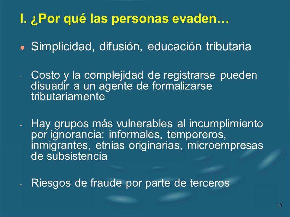 13 I. ¿Por qué las personas evaden… l Simplicidad, difusión, educación tributaria - Costo y la complejidad de registrarse pueden disuadir a un agente