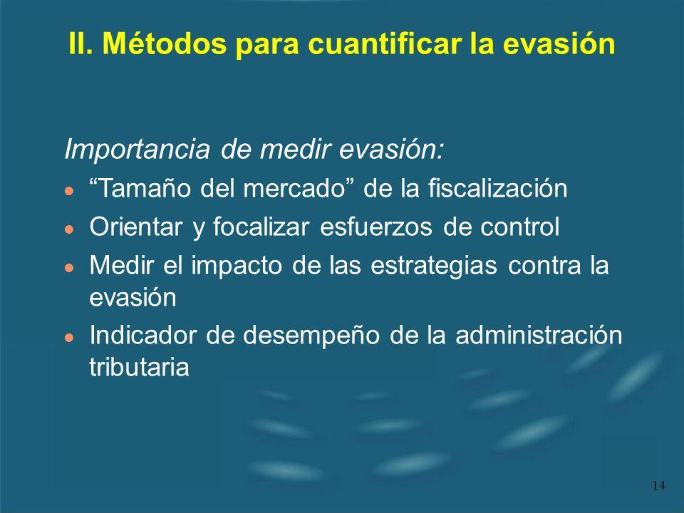 14 II. Métodos para cuantificar la evasión Importancia de medir evasión: l Tamaño del mercado de la fiscalización l Orientar y focalizar esfuerzos de