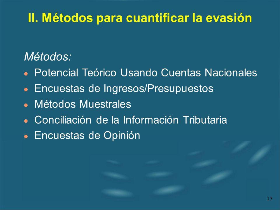 15 Métodos: l Potencial Teórico Usando Cuentas Nacionales l Encuestas de Ingresos/Presupuestos l Métodos Muestrales l Conciliación de la Información T