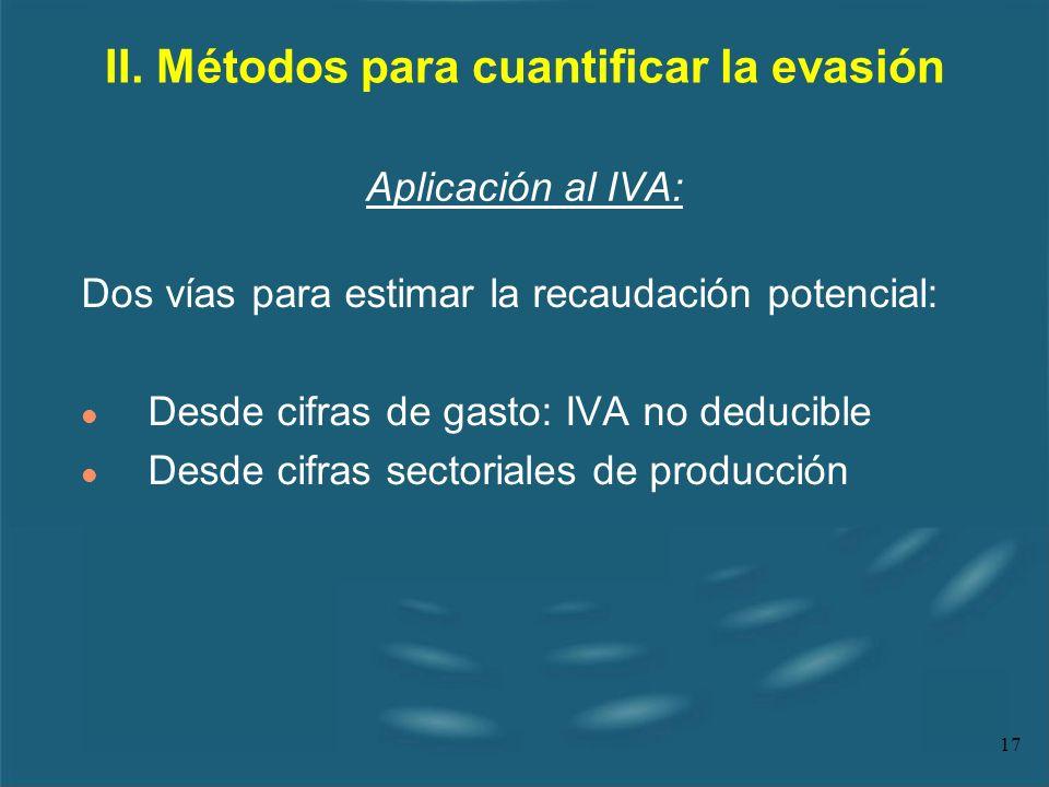17 II. Métodos para cuantificar la evasión Aplicación al IVA: Dos vías para estimar la recaudación potencial: l Desde cifras de gasto: IVA no deducibl