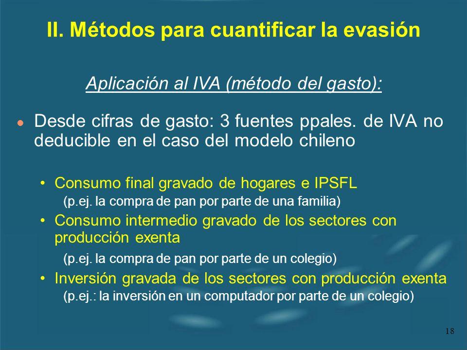 18 II. Métodos para cuantificar la evasión l Desde cifras de gasto: 3 fuentes ppales. de IVA no deducible en el caso del modelo chileno Consumo final