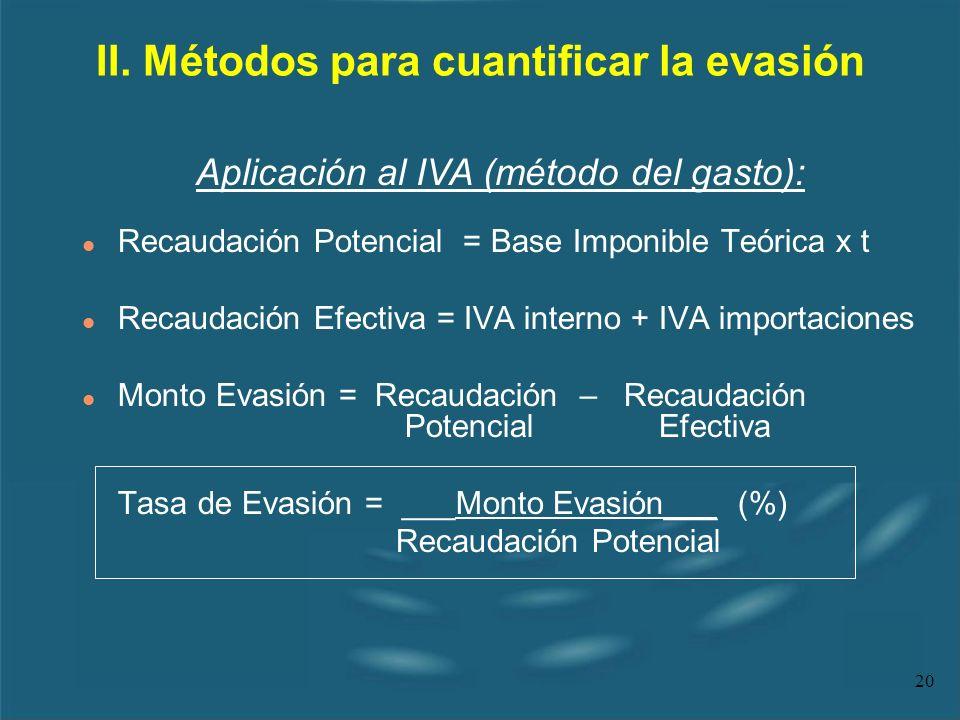 20 l Recaudación Potencial = Base Imponible Teórica x t l Recaudación Efectiva = IVA interno + IVA importaciones l Monto Evasión = Recaudación – Recau