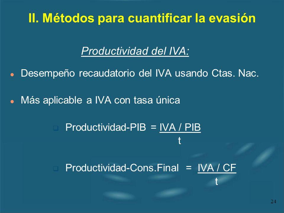24 II. Métodos para cuantificar la evasión l Desempeño recaudatorio del IVA usando Ctas. Nac. l Más aplicable a IVA con tasa única q Productividad-PIB