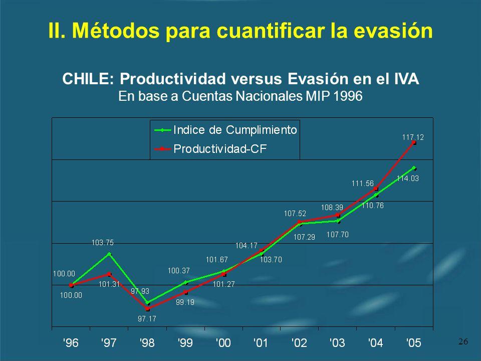 26 II. Métodos para cuantificar la evasión CHILE: Productividad versus Evasión en el IVA En base a Cuentas Nacionales MIP 1996