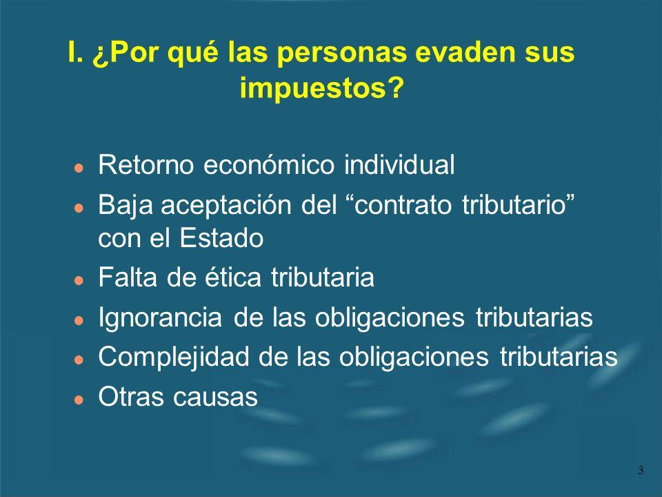 3 I. ¿Por qué las personas evaden sus impuestos? l Retorno económico individual l Baja aceptación del contrato tributario con el Estado l Falta de éti