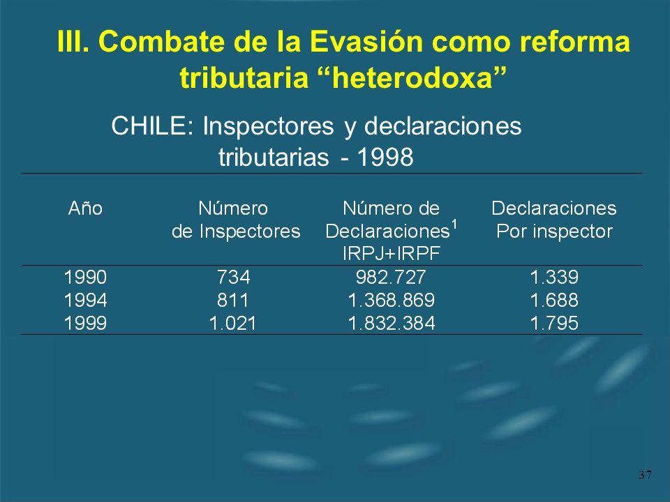 37 III. Combate de la Evasión como reforma tributaria heterodoxa CHILE: Inspectores y declaraciones tributarias - 1998