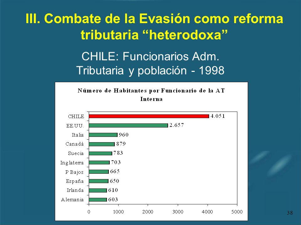 38 III. Combate de la Evasión como reforma tributaria heterodoxa CHILE: Funcionarios Adm. Tributaria y población - 1998