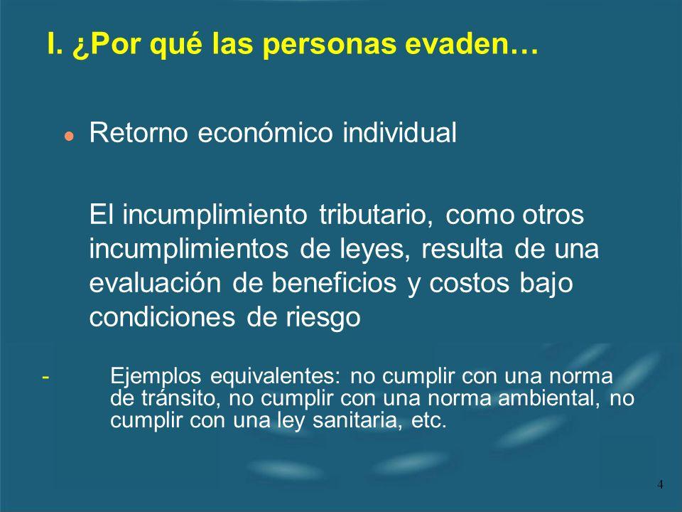 4 I. ¿Por qué las personas evaden… l Retorno económico individual El incumplimiento tributario, como otros incumplimientos de leyes, resulta de una ev
