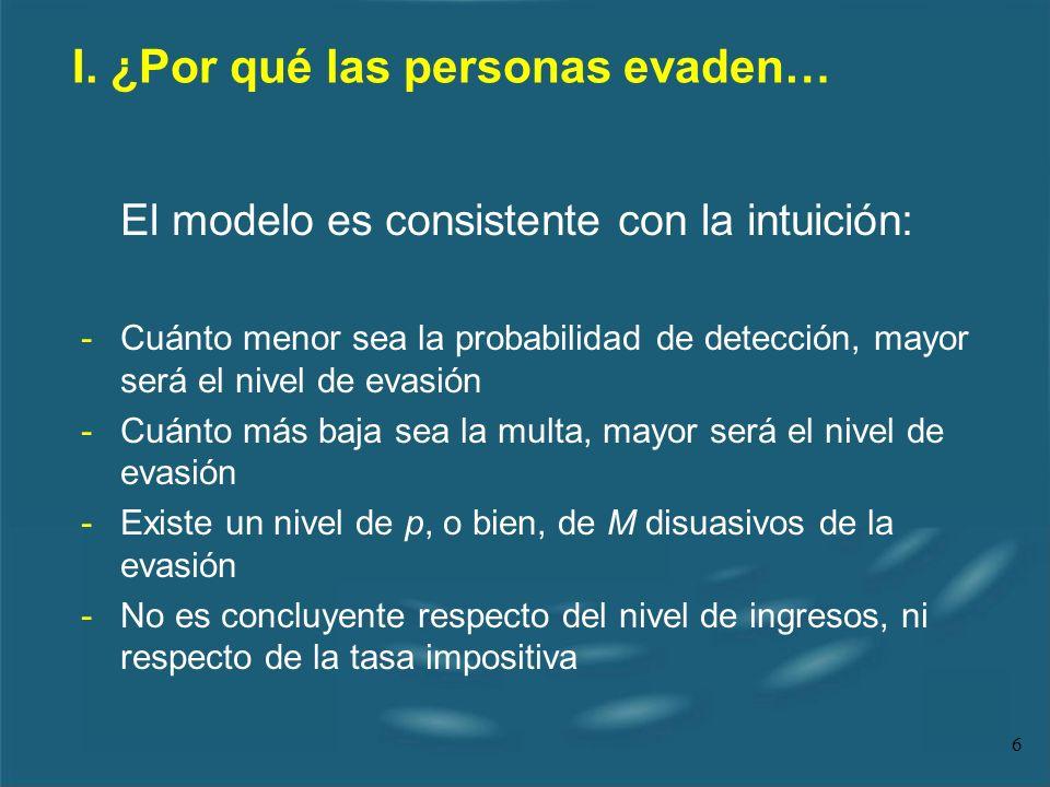 6 El modelo es consistente con la intuición: - Cuánto menor sea la probabilidad de detección, mayor será el nivel de evasión - Cuánto más baja sea la