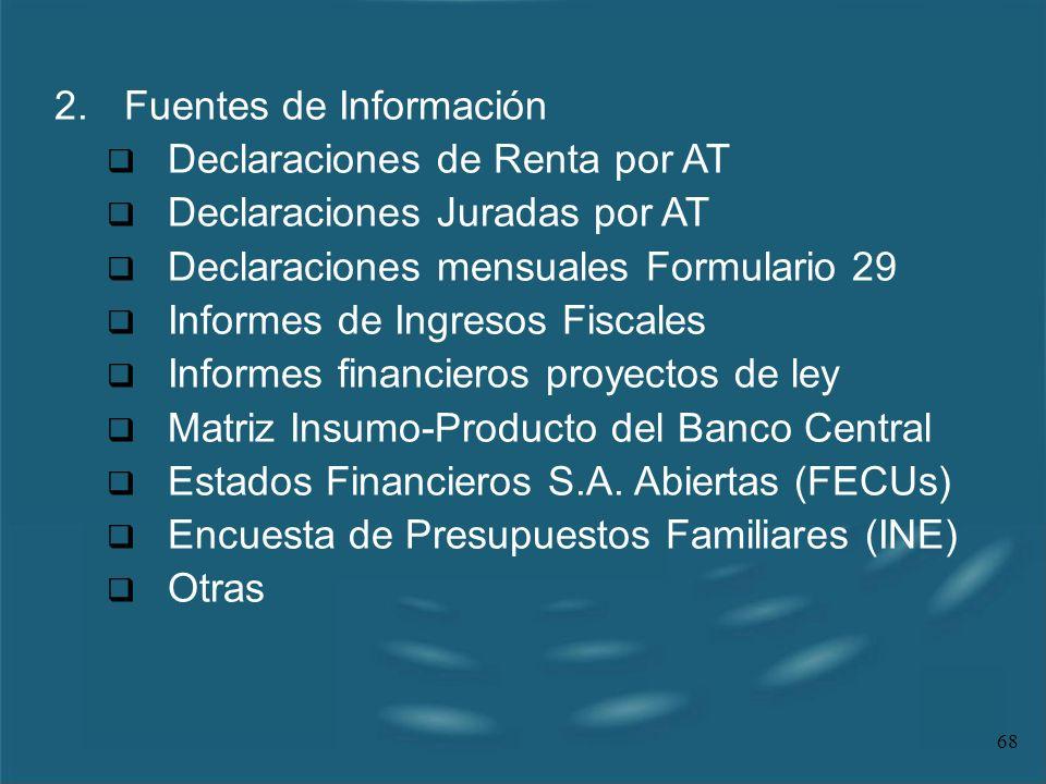 68 2.Fuentes de Información Declaraciones de Renta por AT Declaraciones Juradas por AT Declaraciones mensuales Formulario 29 Informes de Ingresos Fisc