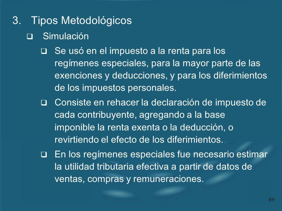 69 3.Tipos Metodológicos Simulación Se usó en el impuesto a la renta para los regímenes especiales, para la mayor parte de las exenciones y deduccione