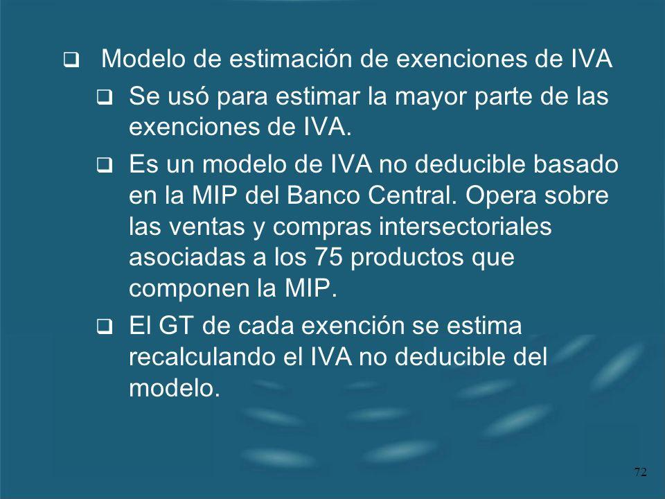 72 Modelo de estimación de exenciones de IVA Se usó para estimar la mayor parte de las exenciones de IVA. Es un modelo de IVA no deducible basado en l