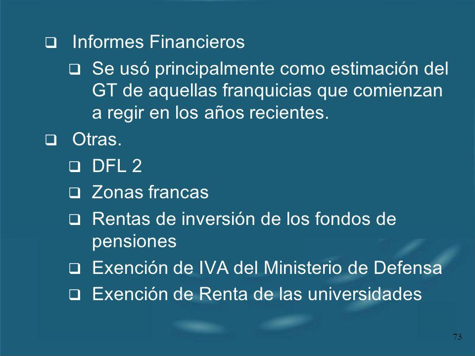 73 Informes Financieros Se usó principalmente como estimación del GT de aquellas franquicias que comienzan a regir en los años recientes. Otras. DFL 2