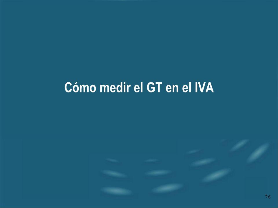 76 Cómo medir el GT en el IVA
