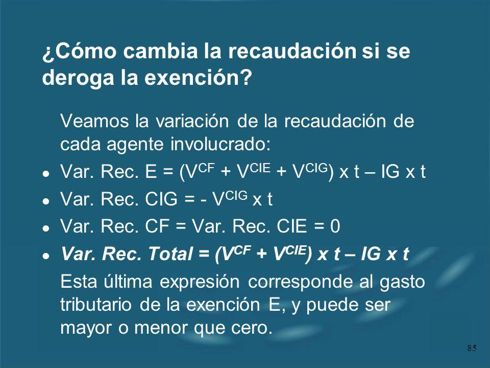 85 ¿Cómo cambia la recaudación si se deroga la exención? Veamos la variación de la recaudación de cada agente involucrado: l Var. Rec. E = (V CF + V C