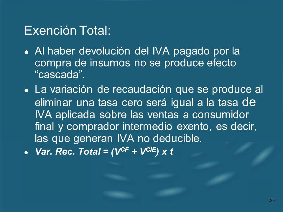87 Exención Total: l Al haber devolución del IVA pagado por la compra de insumos no se produce efecto cascada. l La variación de recaudación que se pr