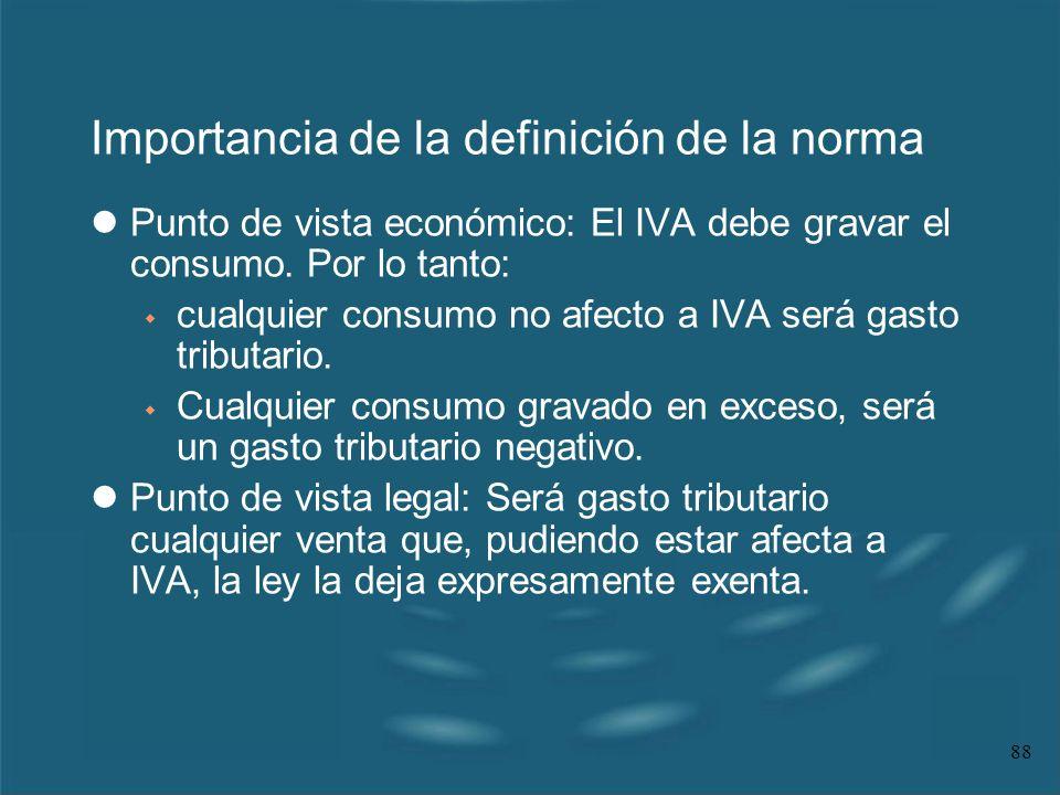88 Importancia de la definición de la norma lPunto de vista económico: El IVA debe gravar el consumo. Por lo tanto: w cualquier consumo no afecto a IV