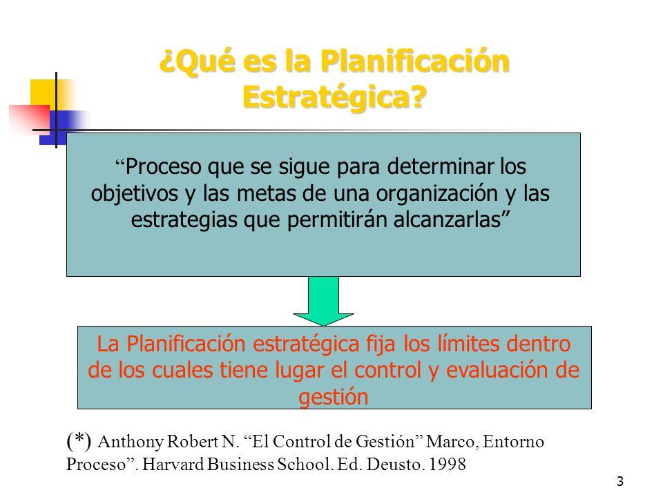 3 ¿Qué es la Planificación Estratégica.