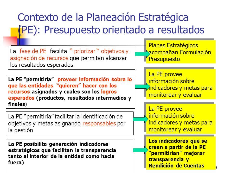 14 MISION VISION ESTRATEGIAS OBJETIVOS ESTRATEGICOS METAS o LINEAS DE ACCION PROYECTOS, PROGRAMAS, ACTIVIDADES INDICADORES PLAN ESTRATEGICO RAZON DE SER DE LA ENTIDAD, FIN, PROPOSITO:PRODUCTOS, USUARIOS, EFECTOS ESPERADOS FUTURO, ESCENARIO DESEADO, COMO QUIERE SER LA ENTIDAD MEDIOS PARA LOGRAR LOS OBJETIVOS ESTRATEGICOS COMO QUE ESPERA LOGRAR LA ENTIDAD PARA CUMPLIR SU MISION ANALISIS DEL MEDIO EXTERNO E INTERNO PROPOSITOS FUNDAMENTALES CONCRECION DE LOS OBJETIVOS ESTRATEGICOS MEDIDAS PARA ESTABLECER EL GRADO DE CUMPLI MIENTO DE LOS OBJETIVOS PRESUPUESTO