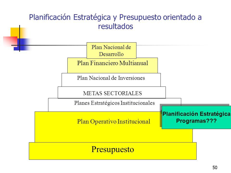 49 (*) Adaptado de Figura: Las cuatro etapas del control de gestión. Anthony Robert N. El Control de Gestión Marco, Entorno Proceso. Harvard Business