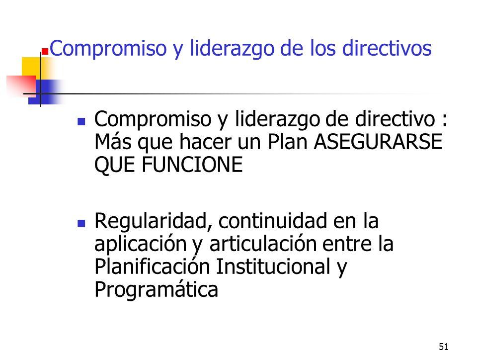 50 Planificación Estratégica y Presupuesto orientado a resultados Planes Estratégicos Institucionales Plan Operativo Institucional Presupuesto Plan Fi