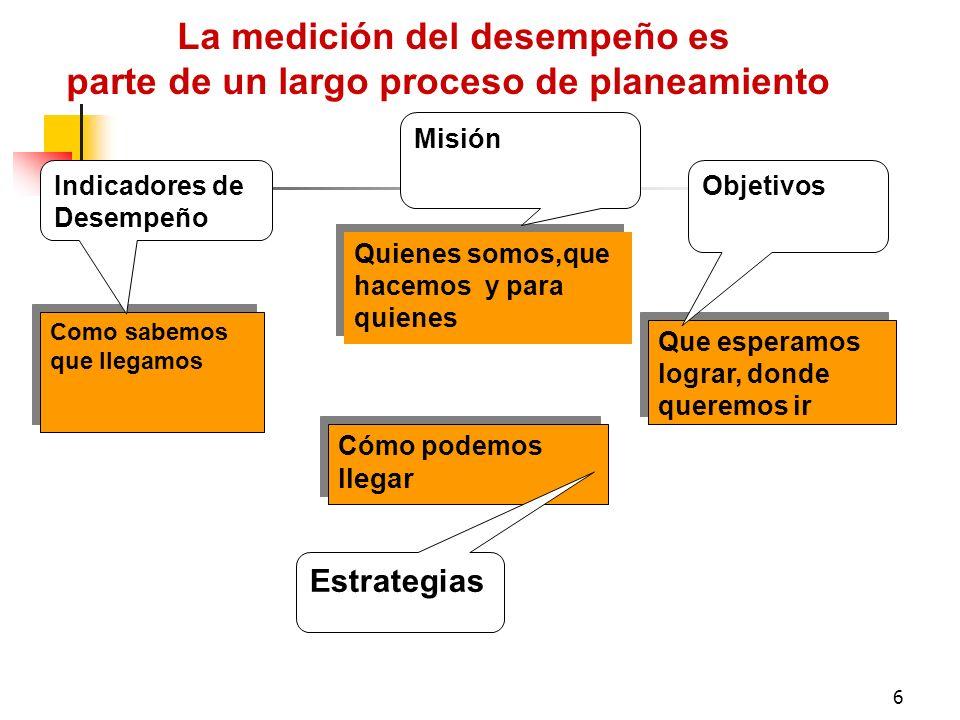 16 Los distintos niveles organizacionales determinan diferentes tipos de indicadores Planificación Estratégica Dirección Planificación Estratégica DIVISIONES/DEPARTAMENTOS AREAS DE APOYO Muchas veces no se da una Integración ordenada Y formalizada