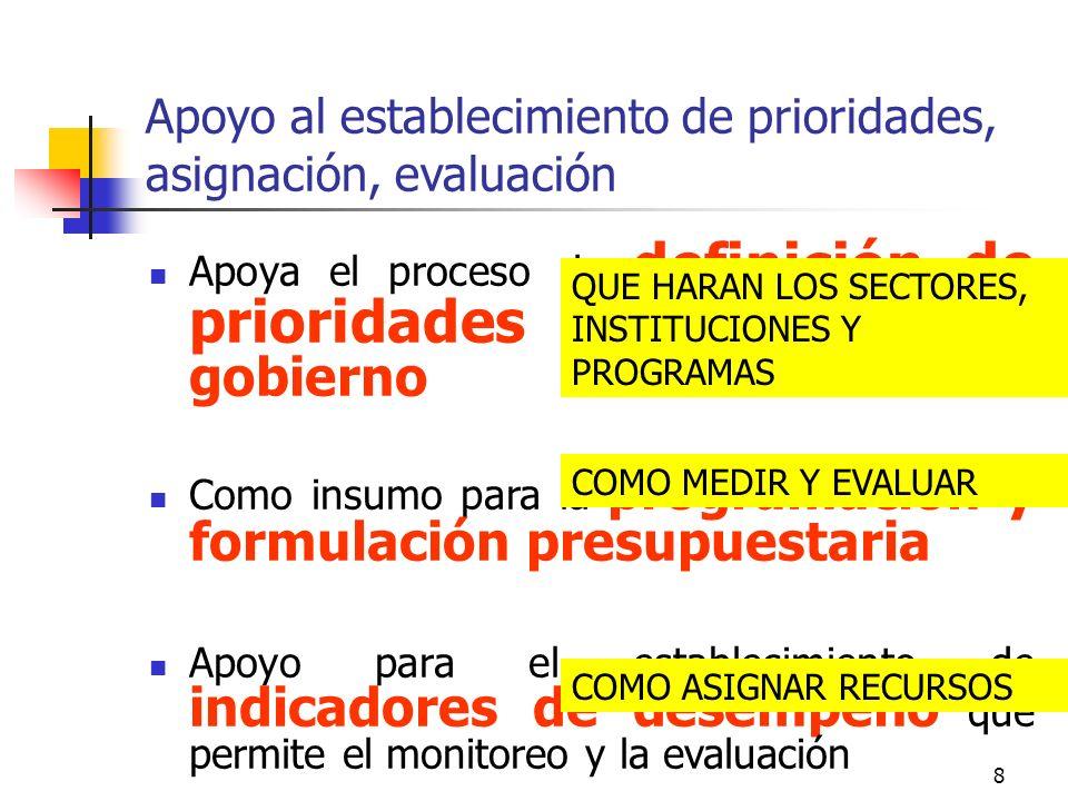 8 Apoyo al establecimiento de prioridades, asignación, evaluación Apoya el proceso de definición de prioridades y políticas de gobierno Como insumo para la programación y formulación presupuestaria Apoyo para el establecimiento de indicadores de desempeño que permite el monitoreo y la evaluación QUE HARAN LOS SECTORES, INSTITUCIONES Y PROGRAMAS COMO MEDIR Y EVALUAR COMO ASIGNAR RECURSOS