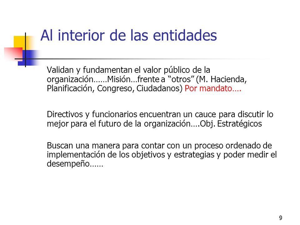 9 Al interior de las entidades Validan y fundamentan el valor público de la organización……Misión…frente a otros (M.