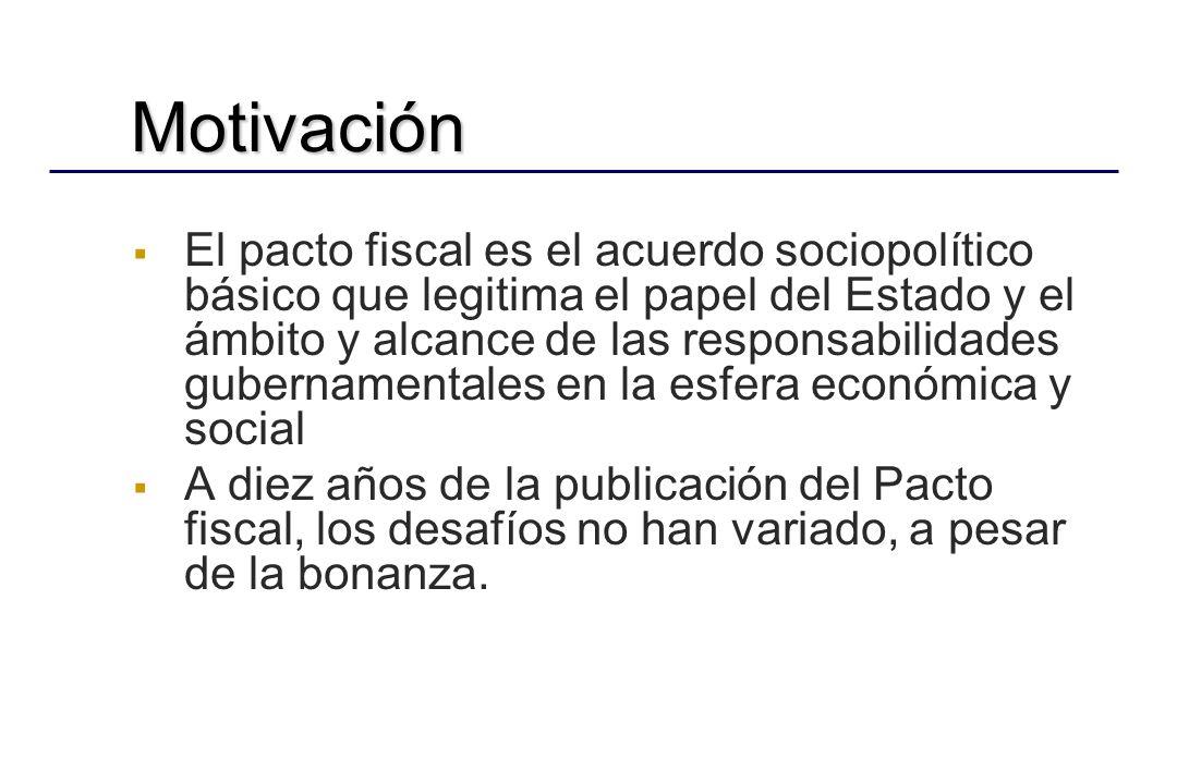 Cuatro principios para un Pacto fiscal Combinar responsabilidad fiscal con estabilidad macroeconómica Elevar la calidad del gasto público Promover la equidad Dotar de mayor transparencia a la acción fiscal y favorecer el desarrollo de la institucionalidad democrática