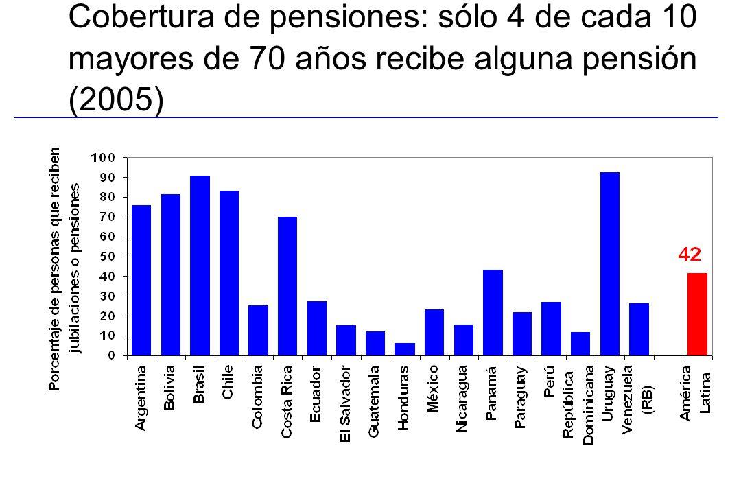 Ingresos tributarios: comparación OCDE y América Latina Source: OECD (2007), Revenue Statistics 1965-2006 for OECD countries and Latin American Revenue Statistics for LAC.