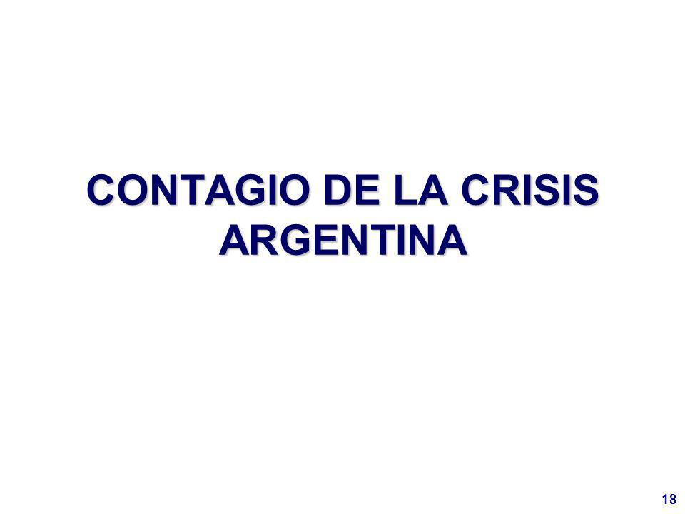 18 CONTAGIO DE LA CRISIS ARGENTINA