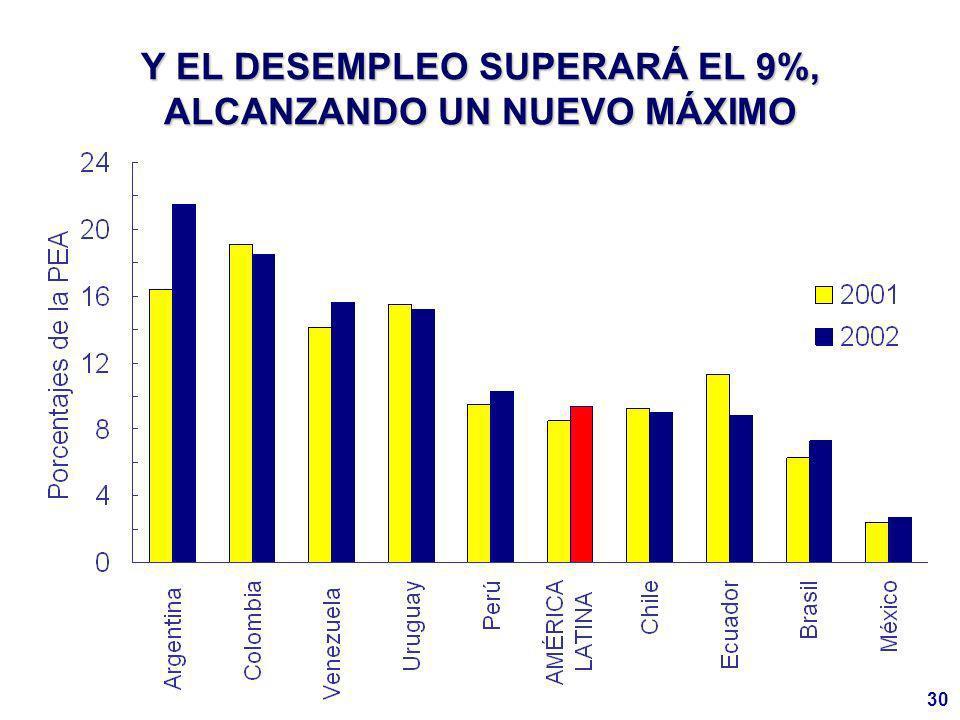 30 Y EL DESEMPLEO SUPERARÁ EL 9%, ALCANZANDO UN NUEVO MÁXIMO