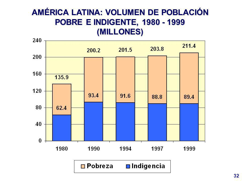 32 AMÉRICA LATINA: VOLUMEN DE POBLACIÓN POBRE E INDIGENTE, 1980 - 1999 (MILLONES)