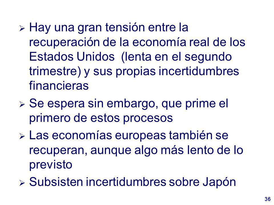 36 Hay una gran tensión entre la recuperación de la economía real de los Estados Unidos (lenta en el segundo trimestre) y sus propias incertidumbres financieras Se espera sin embargo, que prime el primero de estos procesos Las economías europeas también se recuperan, aunque algo más lento de lo previsto Subsisten incertidumbres sobre Japón