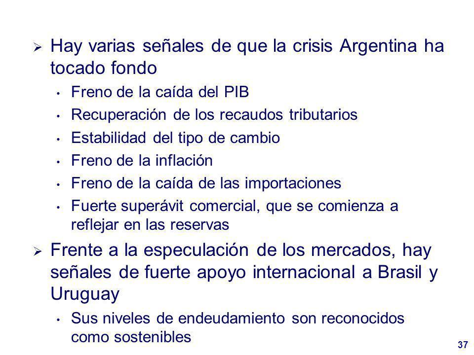 37 Hay varias señales de que la crisis Argentina ha tocado fondo Freno de la caída del PIB Recuperación de los recaudos tributarios Estabilidad del tipo de cambio Freno de la inflación Freno de la caída de las importaciones Fuerte superávit comercial, que se comienza a reflejar en las reservas Frente a la especulación de los mercados, hay señales de fuerte apoyo internacional a Brasil y Uruguay Sus niveles de endeudamiento son reconocidos como sostenibles