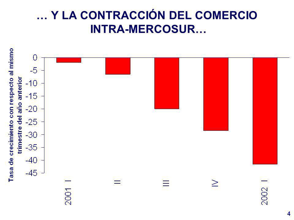 5 …LAS EXPORTACIONES DE BIENES EN EL 2002 CAERÁN CERCA DE 1.5%